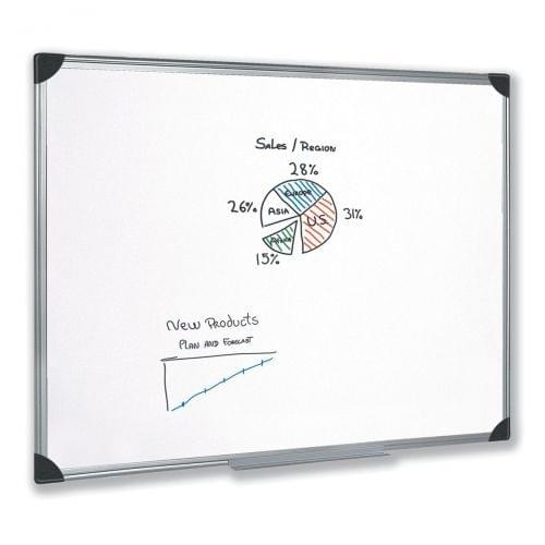 Noticeboards & Whiteboards