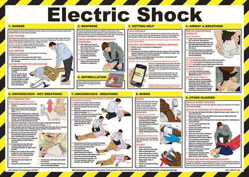 Click Medical Electric Shock Treatment Guide A601 CM1301