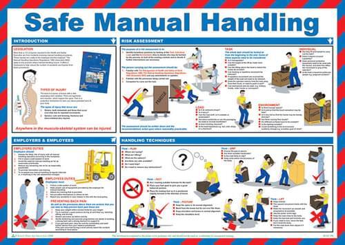 Click Medical Safe Manual Handling Poster A597 CM1306