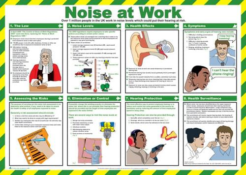 Click Medical Noise At Work Poster A717 CM1311