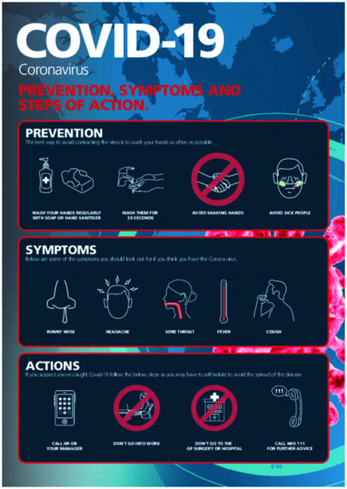 Covid 19 Prevention Symptoms and Steps of Action A3 Sign 1.2mm Polypropylene Includes Adhesive Backing