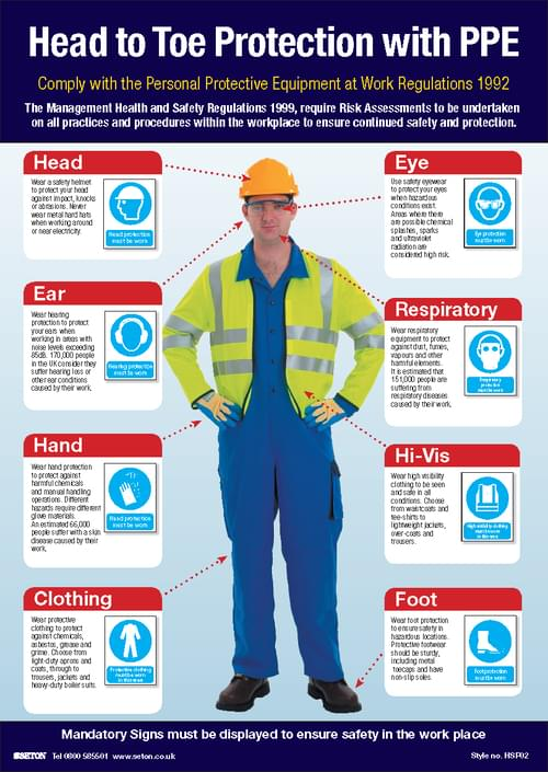 Head To Toe Protection With PPE A3