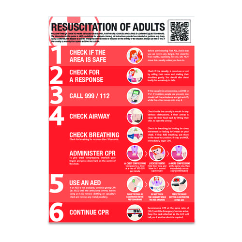 Resuscitation For Adults Guidance Poster A2 Encapsulated Paper