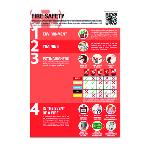 Fire Safety Guidance Poster A2 Encapsulated Paper