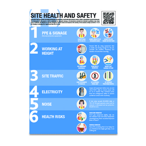 Site Health and Safety Guidance Poster A2 Encapsulated Paper