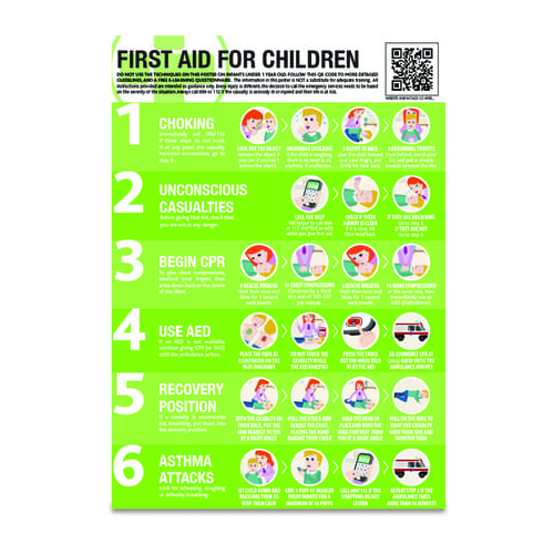 First Aid For Children Guidance Poster A2 Encapsulated Paper