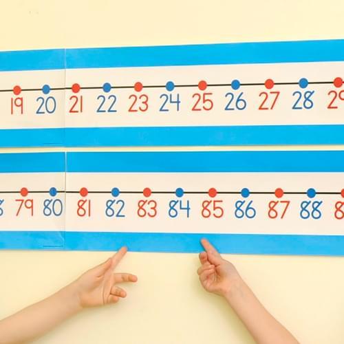 Classroom Number Line Bulletin Board Set
