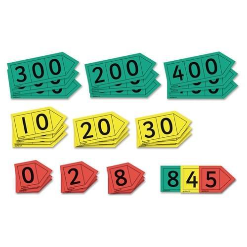 Pupil Hundreds, Tens & Units Place Value Arrows