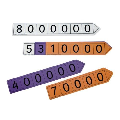 Teacher Millions Place Value Arrows