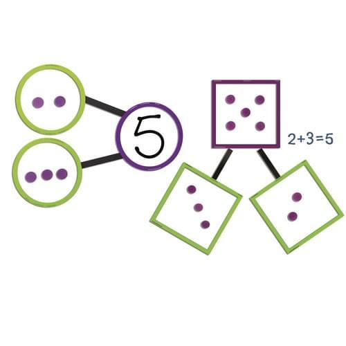 Giant Magnetic Number Bonds Demonstration Set