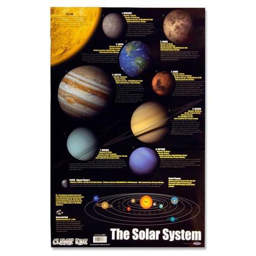 WALL CHART - SOLAR SYSTEM