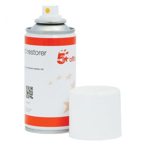 Whiteboard Sprays