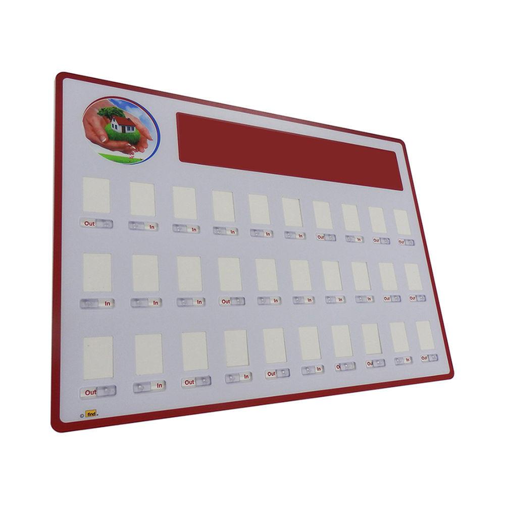 Staff Boards