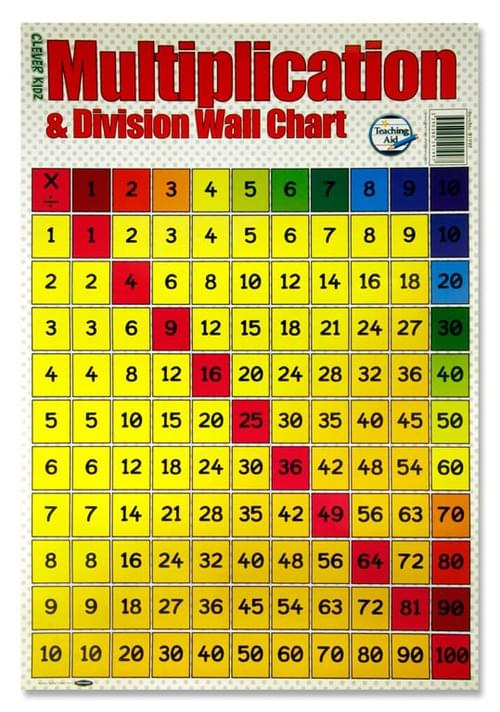 Clever Kidz Wall Chart - Multiplication & Division