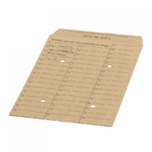 Internal Envelopes
