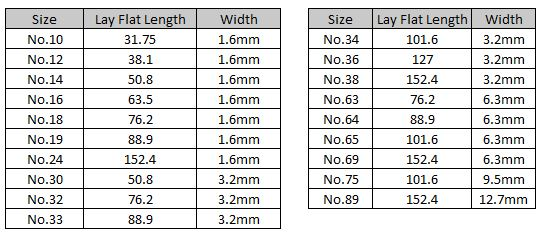 Rubber Band Size Guide