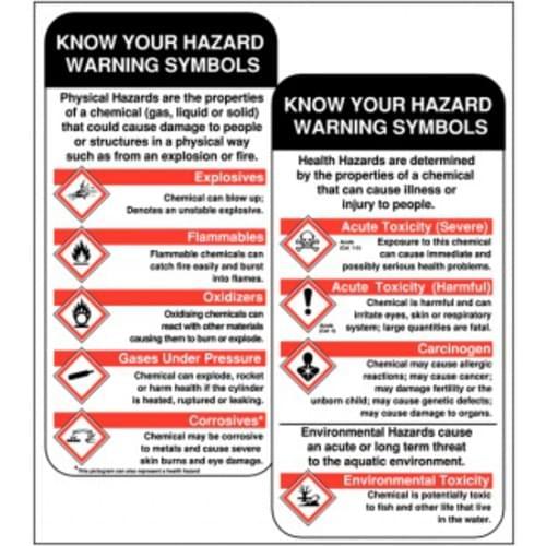 160x80 Know Your Hazard Warning Symbols