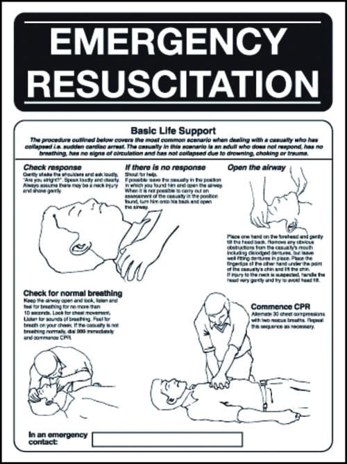400x300mm Emergency Resuscitation Poster