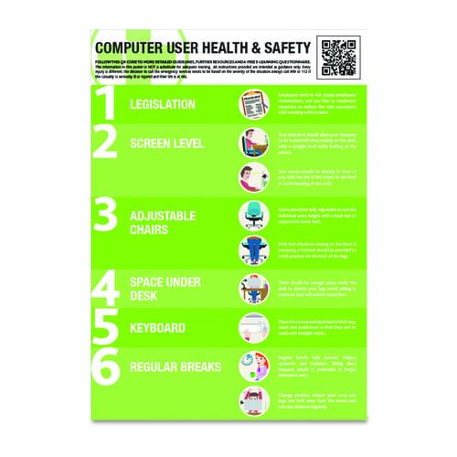 A2 Computer User Guidance Poster