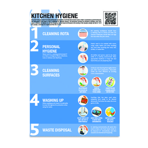 A2 Kitchen Hygiene Guidance Poster