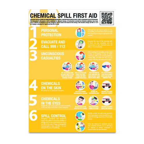 A2 Chemical Spill First Aid Guidance Poster