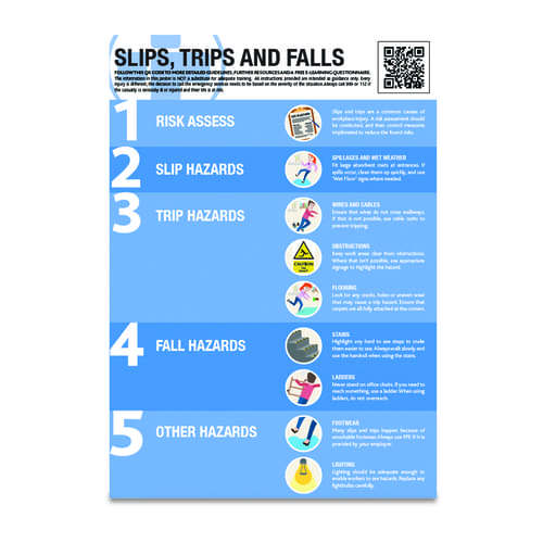 A2 Slips Trips and Falls Guidance Poster