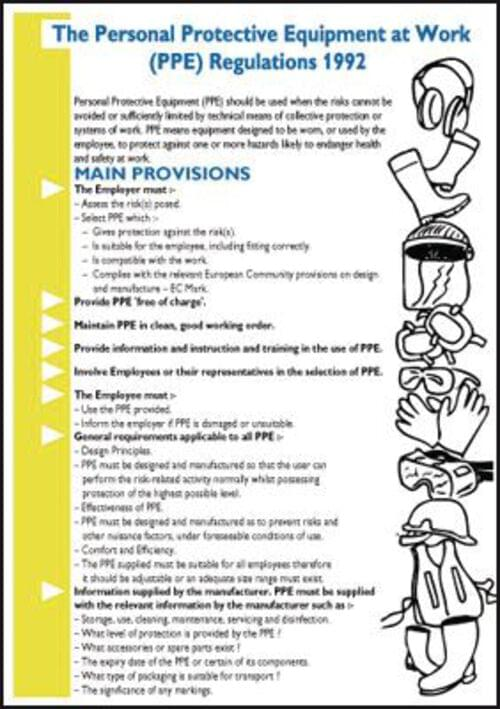 600x420mm The Personal Protective Equiptment at Work Regulations 1992 Wallchart