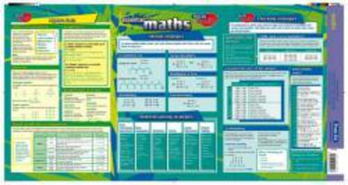 Essential Study Guides - Strategies / Number / Algebra Features: