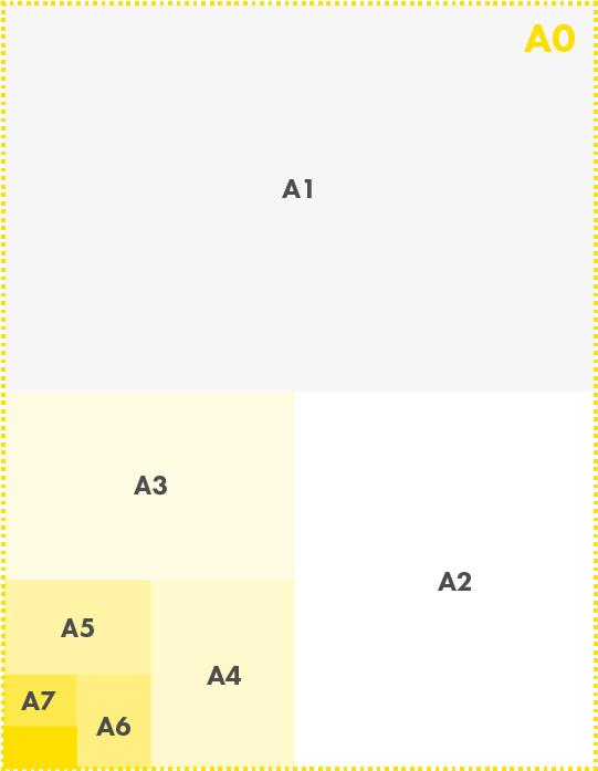 Paper Size Diagram
