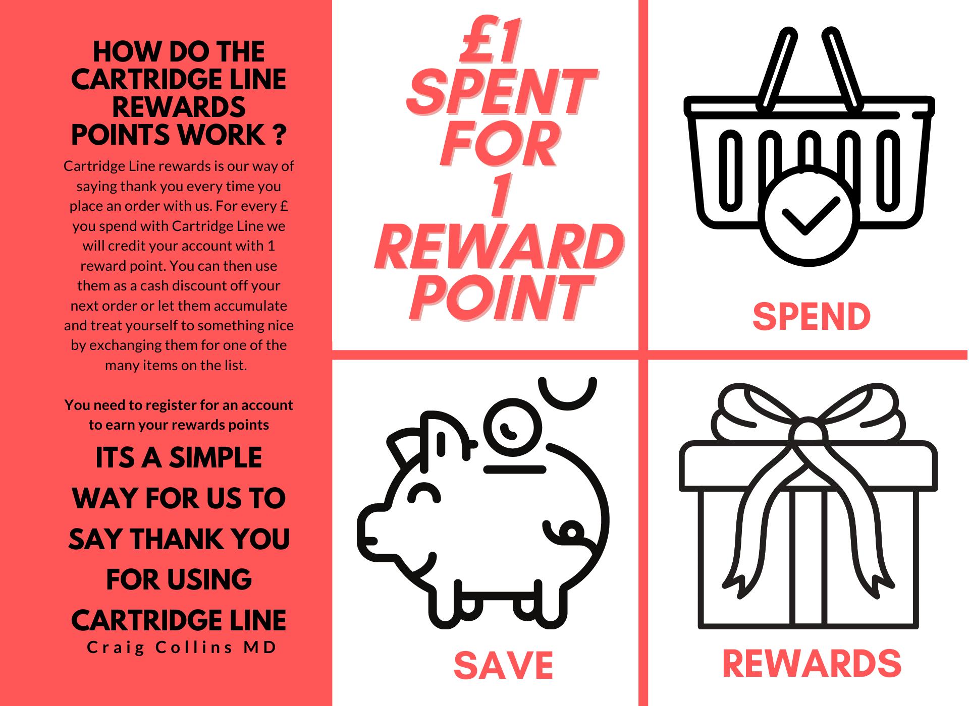 Rewards Points information