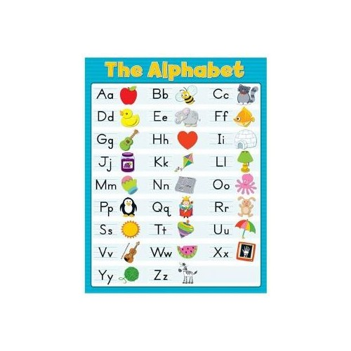 Posters - Alphabet (Pack of 1)