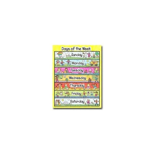 Posters - Days of The Week (Pack of 1)