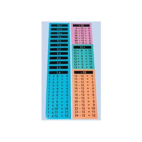 Wall Chart - Subtraction Tables (Pack of 12)