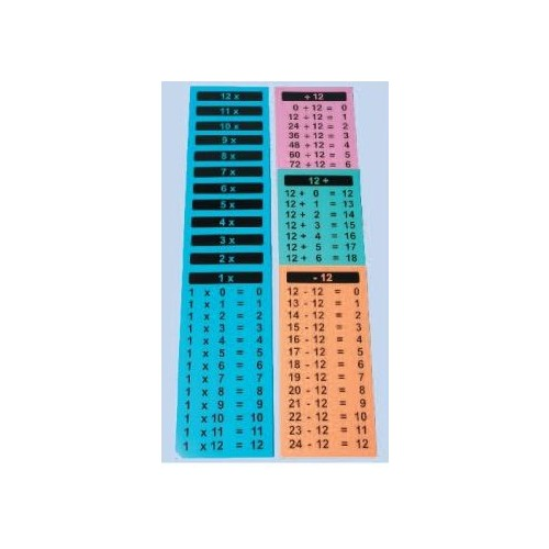 Wall Chart - Multiplication Tables (Pack of 12)