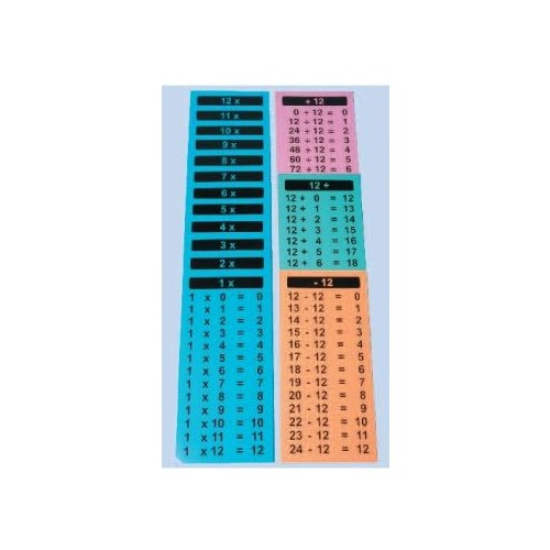 Wall Chart - Division Tables (Pack of 12)